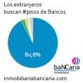 paises-del-mundo-que-buscan-pisos-casas-en-venta-de-los-bancos-inmobiliaria-la-sareb-inmobiliaria-bancaria-p