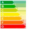 Certificado de eficiencia energética clase